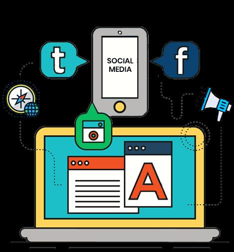 social media marketing service in sri lanka